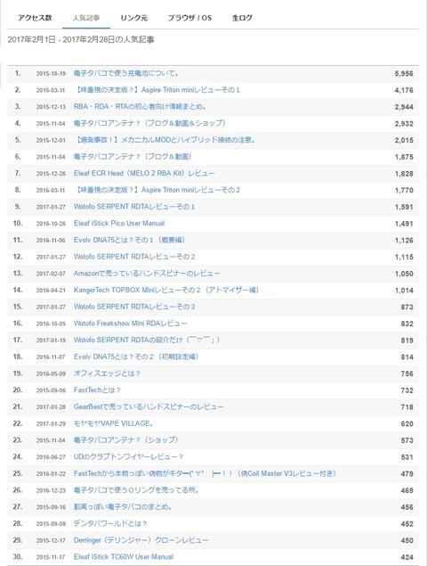 blog_ninki_2017_02