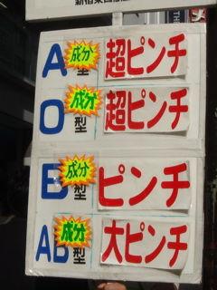 blog_kenketu_2
