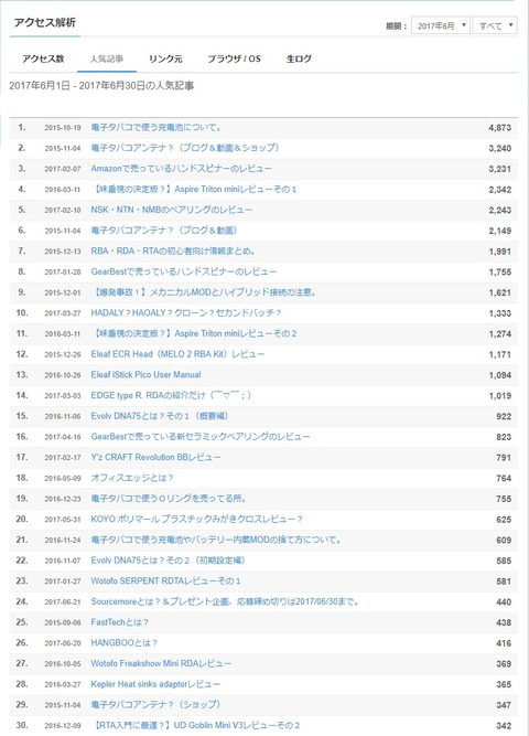 blog_ninki_2017_06