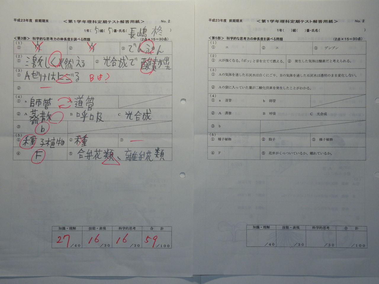 TALKEN(とーくん)日記~高機能 ...