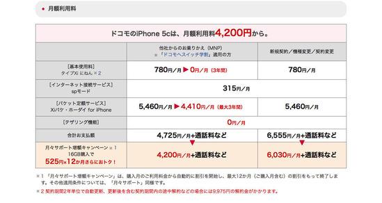 料金-iPhone 5c  iPhone  NTTドコモ