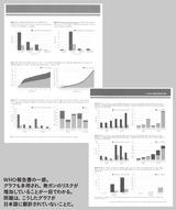 WHO6グラフ