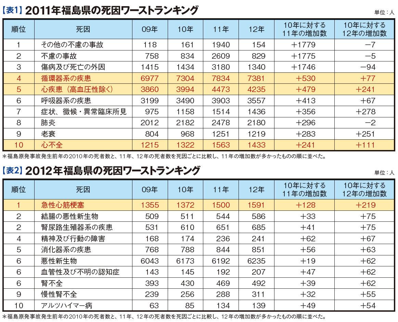 http://livedoor.blogimg.jp/tkj_takara/imgs/5/0/5022c981.jpg