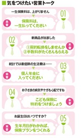 宝島12年3月号_P45図