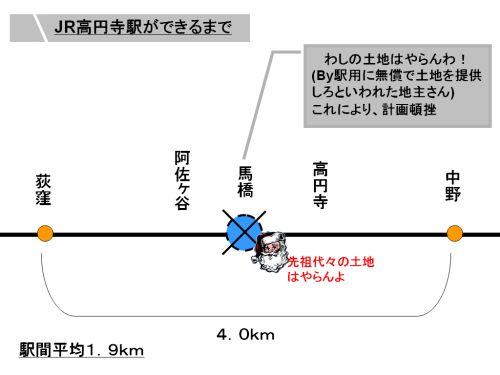 別記事で書きますが、実は同時期に青梅街道に路面電車が開通するんです