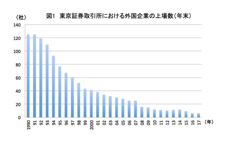 【調査】日本人の人口9年連続で減少 東京の一極集中は加速/総務省 YouTube動画>6本 ->画像>29枚