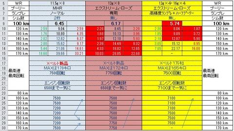 テスト結果(20110206)