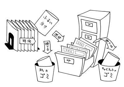 20170820i_超ファイルの技術_断捨離_ブロク