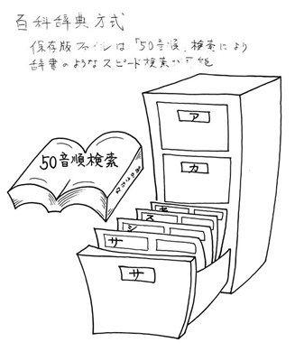 20170820f_超ファイルの技術_50音順_ブロク