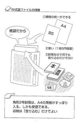 20170820d_超ファイルの技術_角2封筒_ブロク