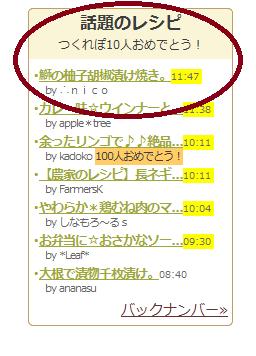 2011.12.17鰤柚子胡椒話題入り
