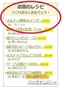 2011.5.28舞茸マフィン話題入り