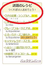 20110926つくれぽ舞茸ごはん