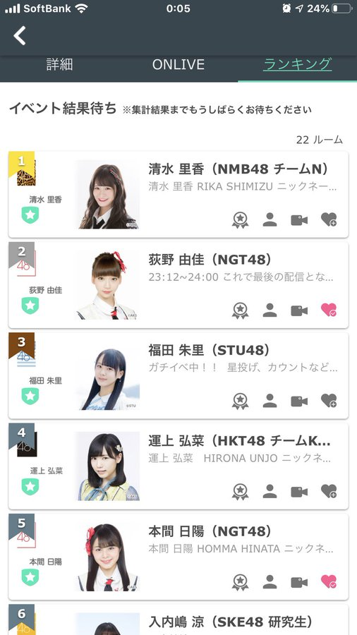 STU48福田朱里 SHOWROOM・TGCイベント(20~21歳)で3位!!【AKB48グループ TGC出演権獲得イベント】