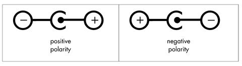 1920px-AC_adaptor_polarity