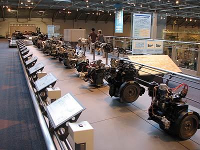 トヨタ 歴代のエンジン