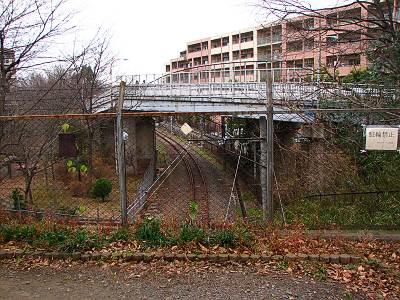 秋津神社下の線路