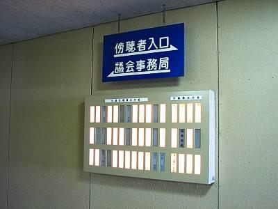 清瀬市議会 議員さんの出席状況