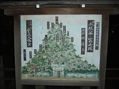 千駄ヶ谷の富士塚案内板