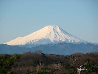 荒幡富士から見た富士山