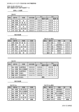 OWS松山選考会リザルト