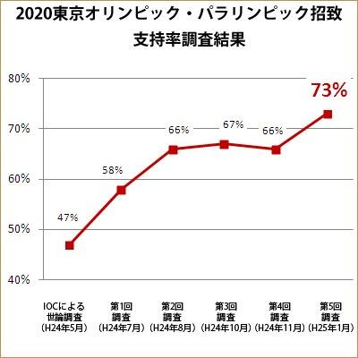 http://livedoor.blogimg.jp/tobiuojapan/imgs/9/f/9fc03c1d.jpg
