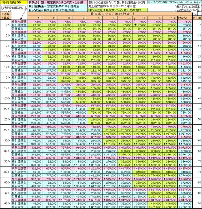 ドル円50+115