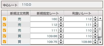 サイクル注文レート修正