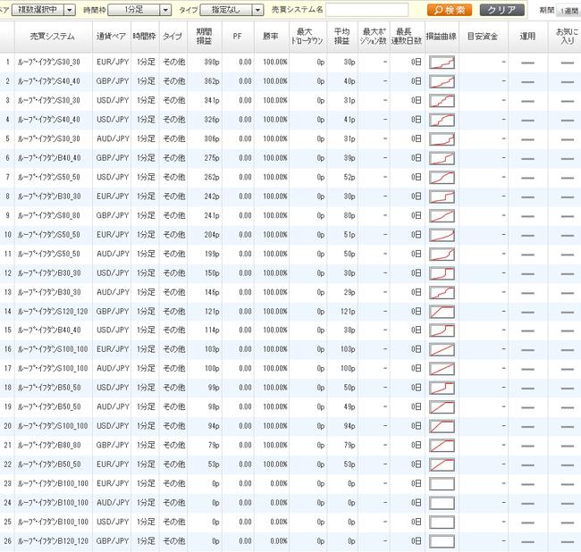 利益ランキング2014年10月11日ひまわり証券