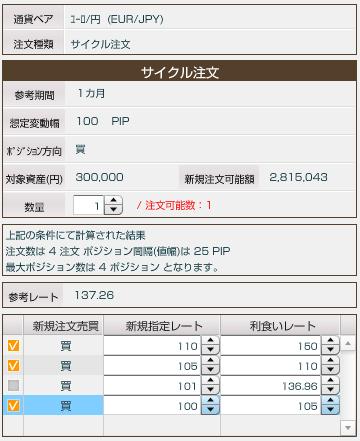 サイクル2取引、レート変更、注文数変更2