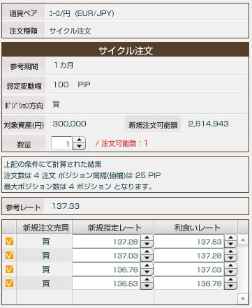 サイクル2取引、レート変更、注文数変更1