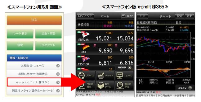 岡三オンライン証券e-profit株365