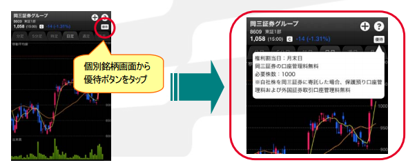 岡三ネットトレーダー株主優待情報閲覧2