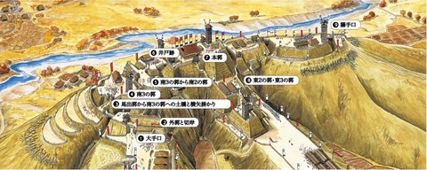 杉山城絵図