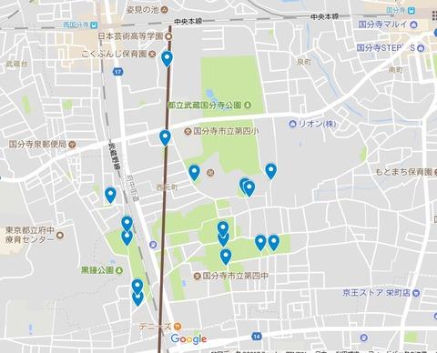 国分寺散策地図