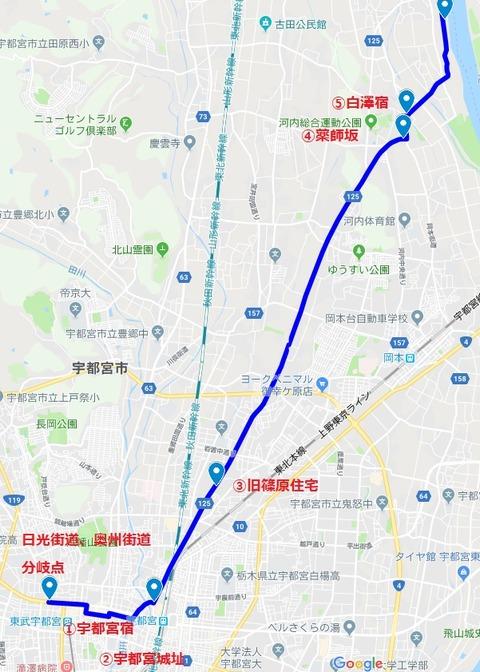 地図(宇都宮宿~白澤宿)