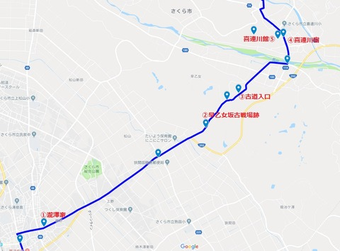 氏家宿~喜連川宿地図