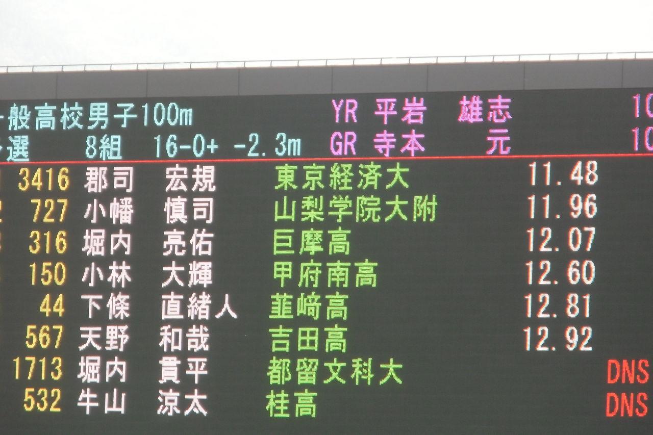経済 大学 掲示板 東京