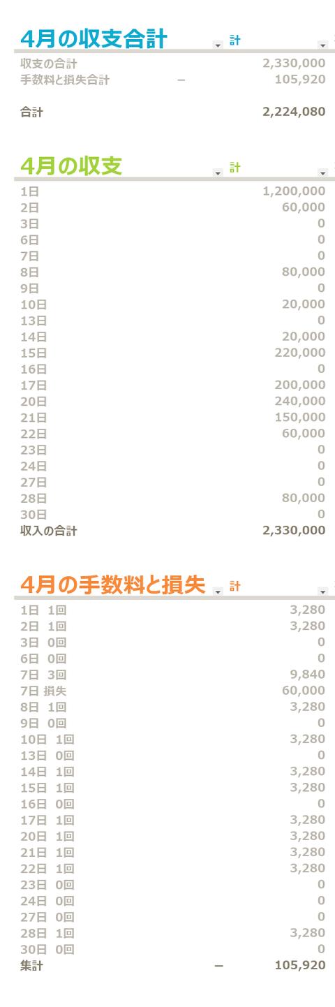 Screenshot_20200501-164219~2
