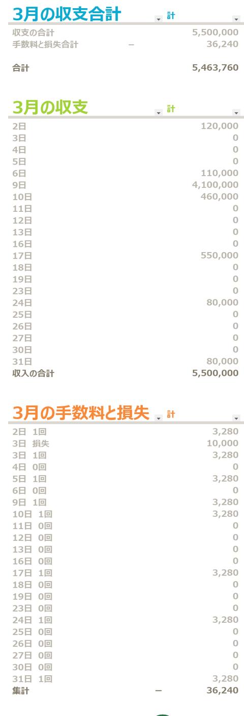 Screenshot_20200401-164140~2