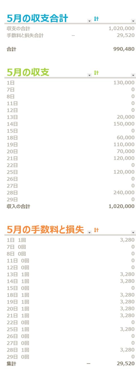 Screenshot_20200531-084942~2