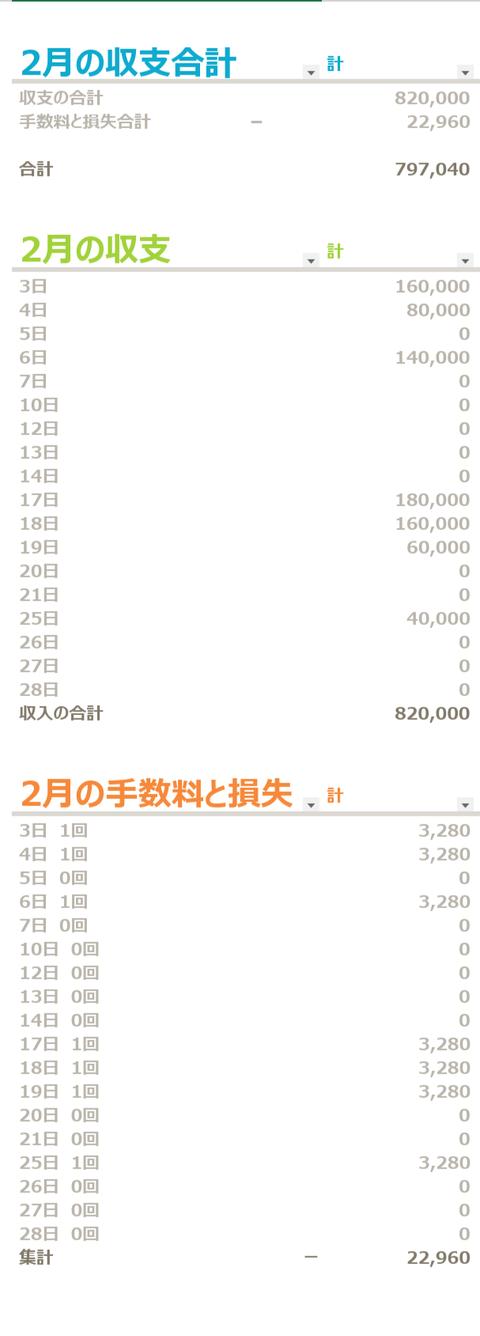 Screenshot_20200301-123624~2