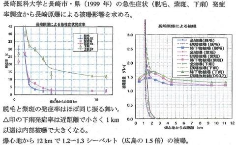 沢田昭二3-2