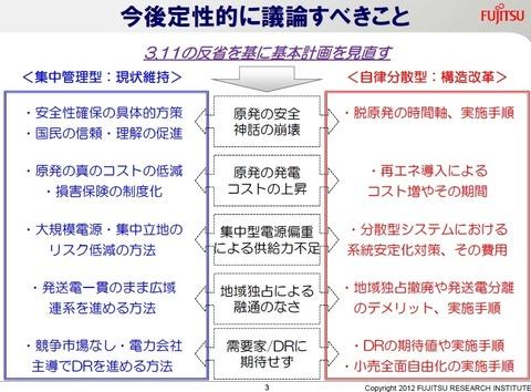 高橋委員意見3