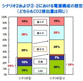 豊田委員資料1