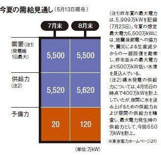 大島賢一1-2