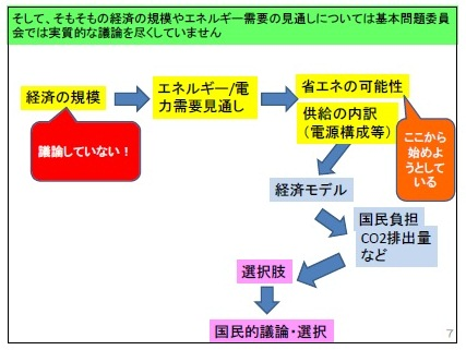 枝広委員資料1