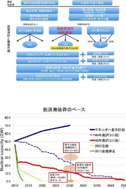 飯田委員意見2