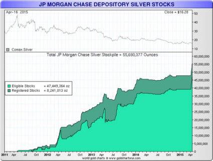 150429JP-Morgan-Silver
