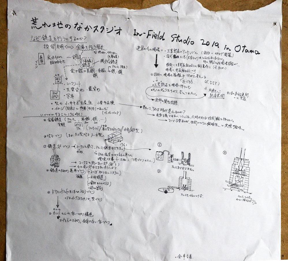 佐藤研吾のエッセイ「大地について—インドから建築を考える—」第33回